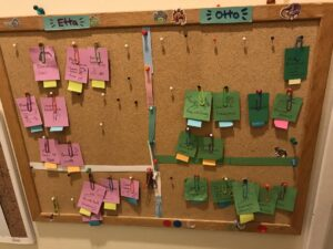 Elaborate chore chart with movable sticky notes