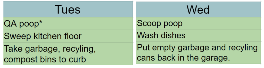 Separate Tues and Wed chore chart lists